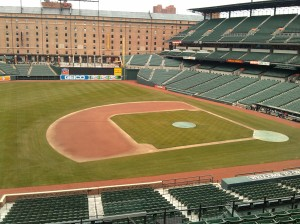 The Field at Oriole Park at Camden Yards in Downtown Baltimore